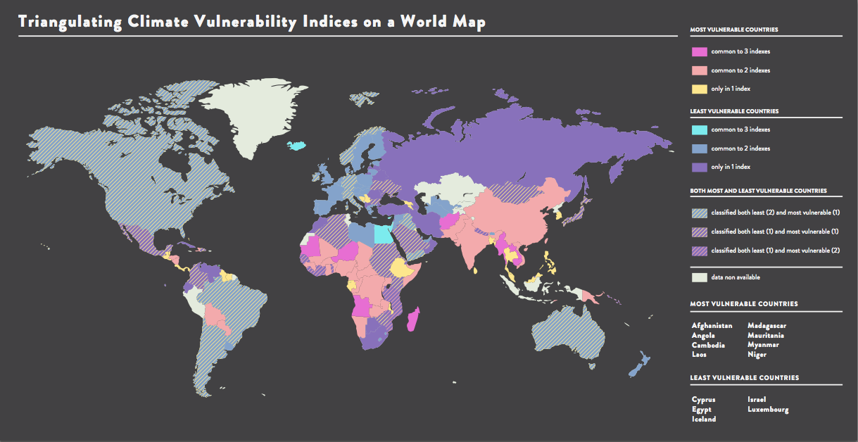 Climate Vulnerable Forum CVF EMAPS Climate Change Vulnerability Triangulation Map